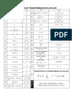 50926806 Formulario de Transformadas de Laplace (2)