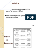 Chapter 06 4th Ed Regional&Social Dialects