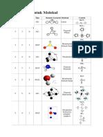 Geometri Bentuk Molekul