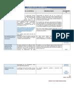 Guía de Evaluación Actividad 3-2