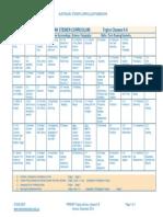 Ascf Topics List Primary Dec 2014