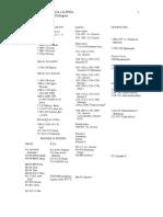 DOC. 4. Cronologia Biblica