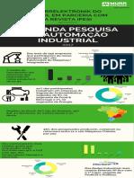 Pesquisa de Automao Industrial 2017 FinalMV