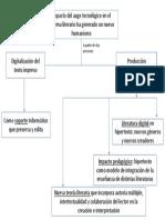 Hipermedia gráfica