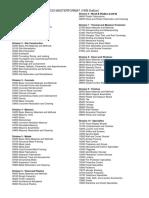 1995 CSI Masterformat.pdf