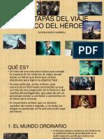 Las Etapas Del Viaje Mitico Del Heroe III A