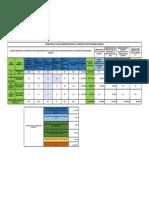 Calculo de Areas a Compensar 12-12-2017_3