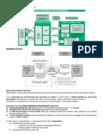 Real Estate Securitization Exam Notes