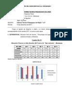 7 Informe Tecnico Pedagogico de HGyE 2017.docx