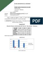 6 Informe Tecnico Pedagogico de FCC 2017