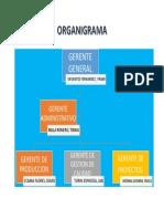 Organ i Grama