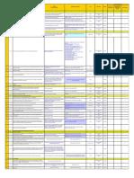 SMK3 - Gap Assessment