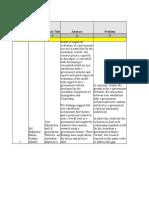 Contoh Worksheet Untuk Membuat Summary Literature Review