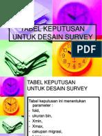 Tabel Parameter