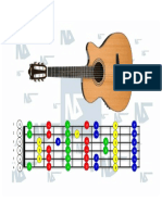 Fret Guitar