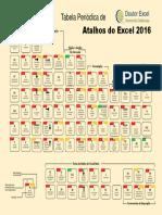 Tabela Periodica Excel