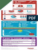 Stress Infographic (1)