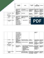 332535120 Identifikasi Resiko Yang Mungkin Terjadi Di UGD PKM PMPK Rtf