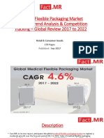 Medical Flexible Packaging Market Forecast, Trend Analysis