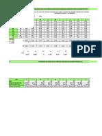 Análisis Téc-Económico - Cuajinda