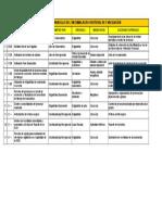 2. Guion Para El Simulacro 25102016