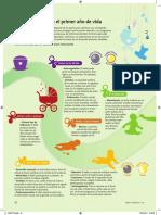 Sinopsis Desarrollo Infantil.pdf