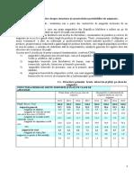 Structura Și Caracteristica Portofoliilor de Asigurare RM