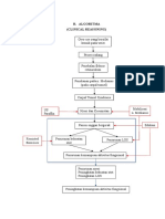 Algoritma Clinical Cts