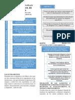 1.Componentes de Un Plan Eficaz de Control de Alérgenos