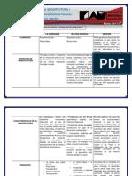 Comparacion Arq. 1 Autoguardado