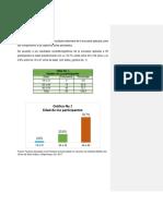 Resultados Factores Asociados a Las Practicas de Autocuidado
