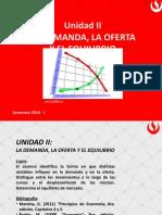 UNIDAD II - Demanda Oferta y Mercado[1 (1)