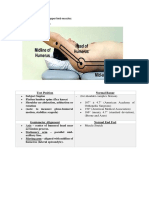 Manual Muscle Test for Upper Limb Muscles