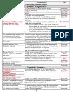 Fiscalité Passage Du RC Au RF