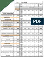 3. LISTA cantitati de lucrari Arhitectura.pdf