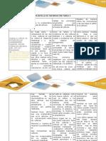 Plantilla de información tarea 2 (3)