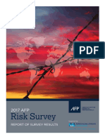 2017 Afp Risk Survey