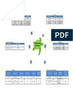 Diagrama de Tortuga Auditoria