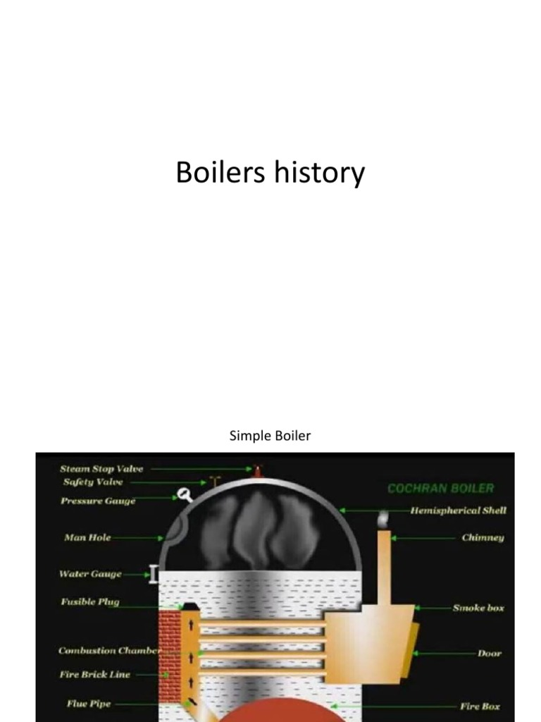 A brief history about Boilers.pptx | Steam Locomotive | Boiler