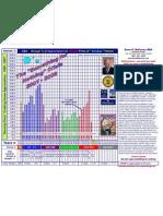 US National Association of Realtor Statistics