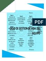 UNIDAD II Ciclo de Gestion de Vida Del Equipo_pptx