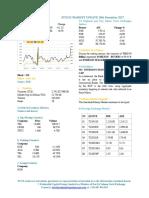 Market Update 19th December 2017