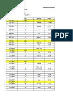 Form Pelaporan Indikator Pertanggal 2017