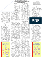 Boot Failure Troublshooting Flowchart.pdf