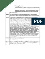 SAE International Scholarly Journals