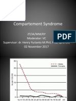 2 November 2017 Compartement Syndrome