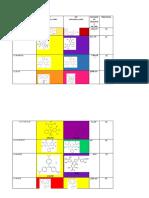 Formula Química Estructura Neutra