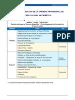 ITNERARIO  COMPUTACION E INFORMATICA
