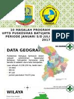 10 Masalah Program UPTD Puskesmas Batujaya Periode Januari