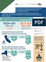 Fischel Pension Divestment Fact Sheet FINAL